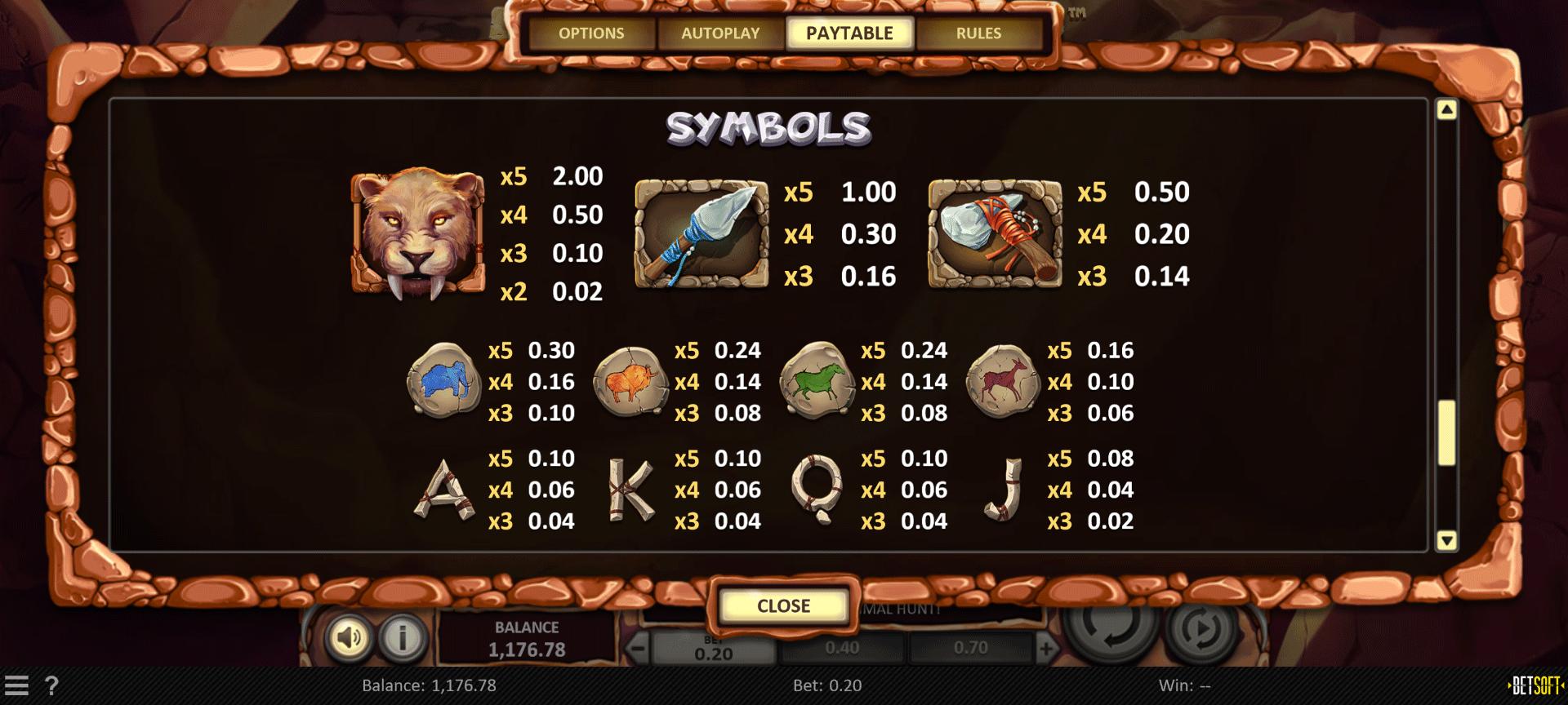 paytable della slot machine primal hunt