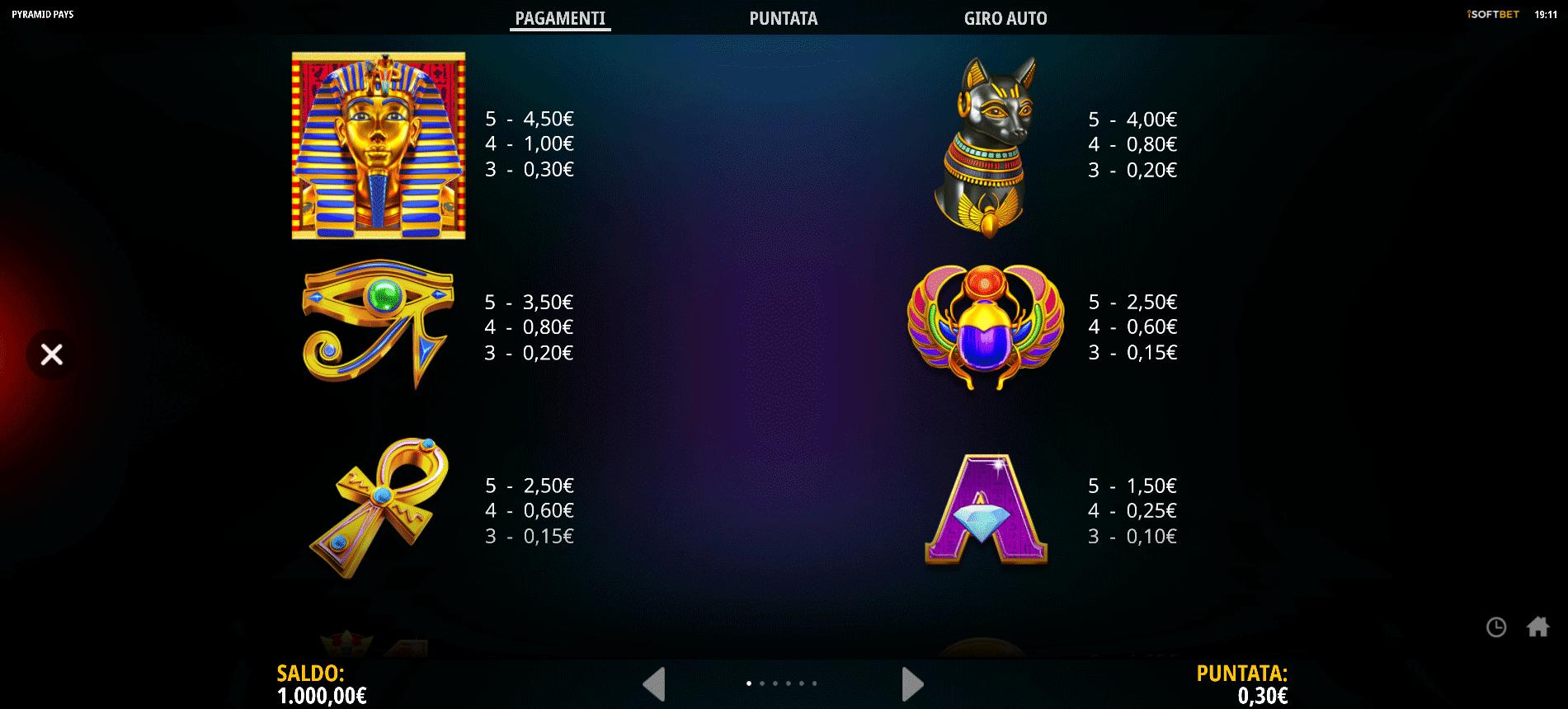 paytable slot machine online pyramid pays
