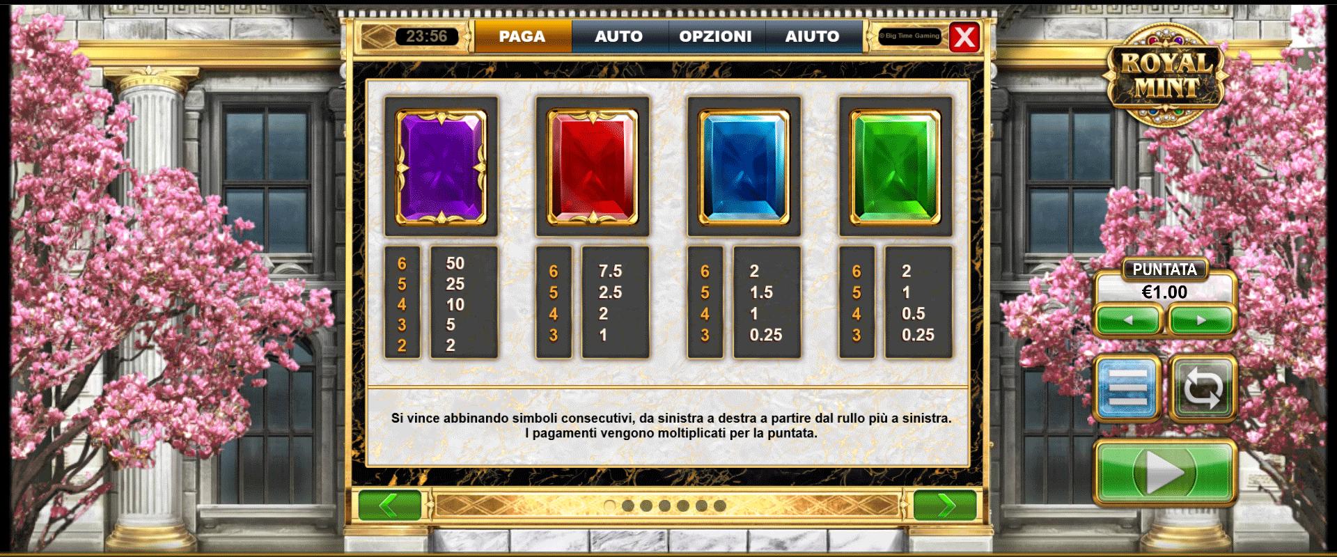 tabella dei pagamenti della slot online royal mint megaways