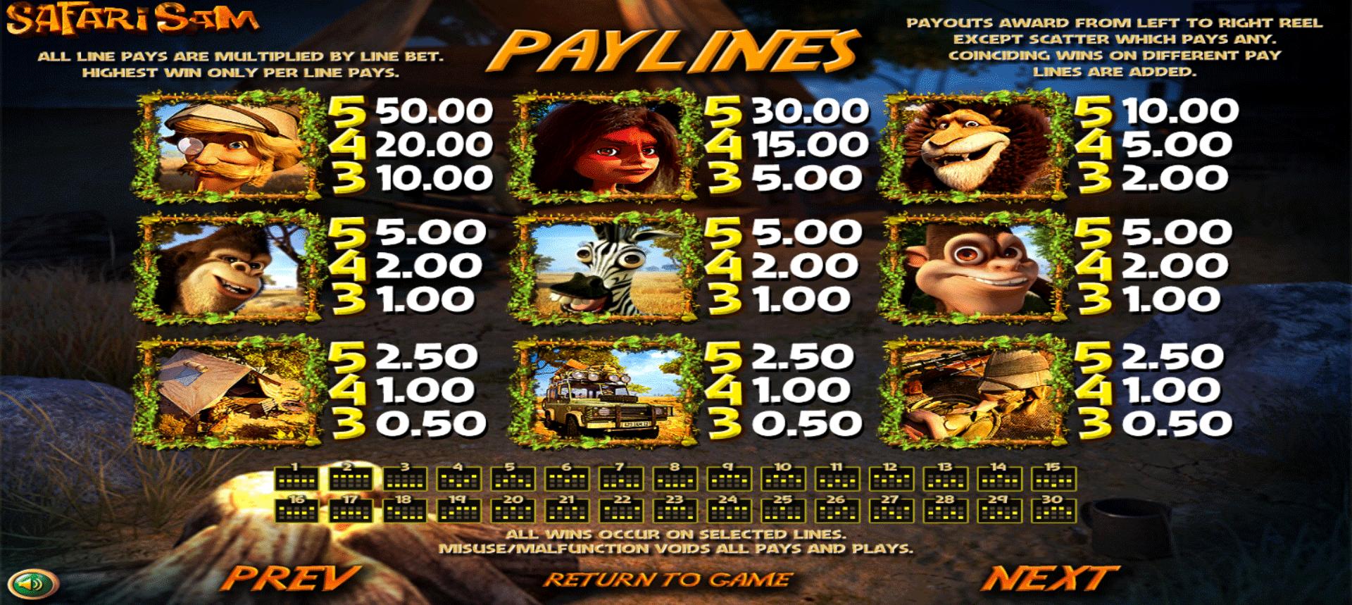 tabella dei pagamenti della slot online safari sam