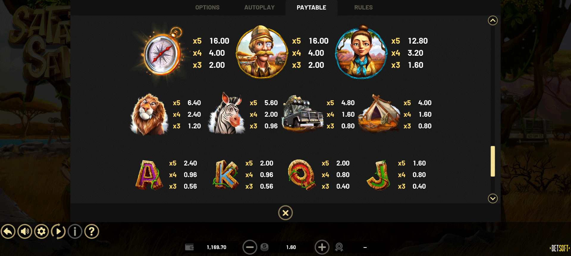 simboli del gioco slot online safari sam 2