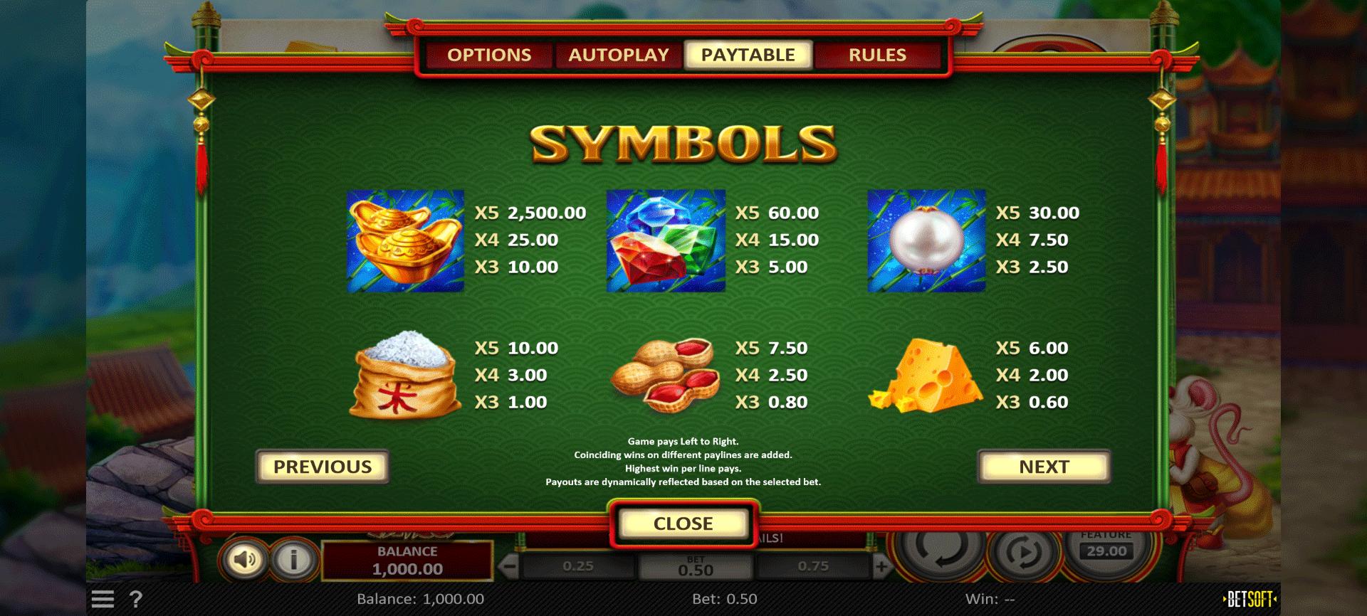 tabella dei pagamenti della slot machine spring tails