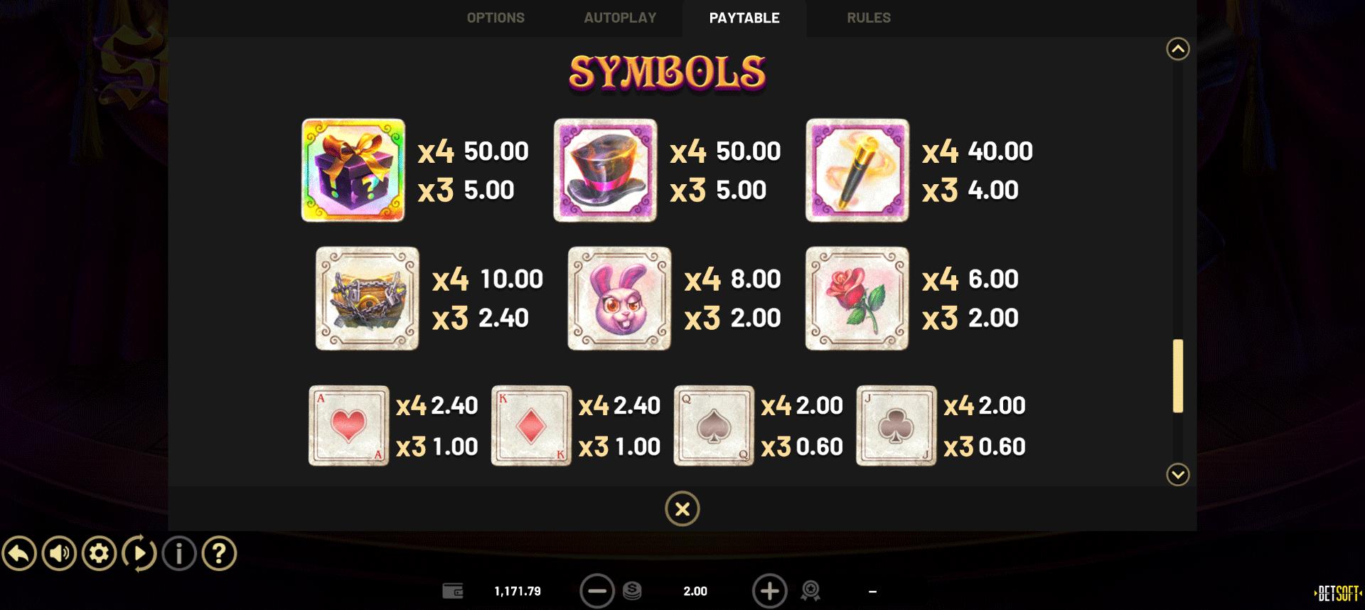tabella dei pagamenti della slot machine stacked