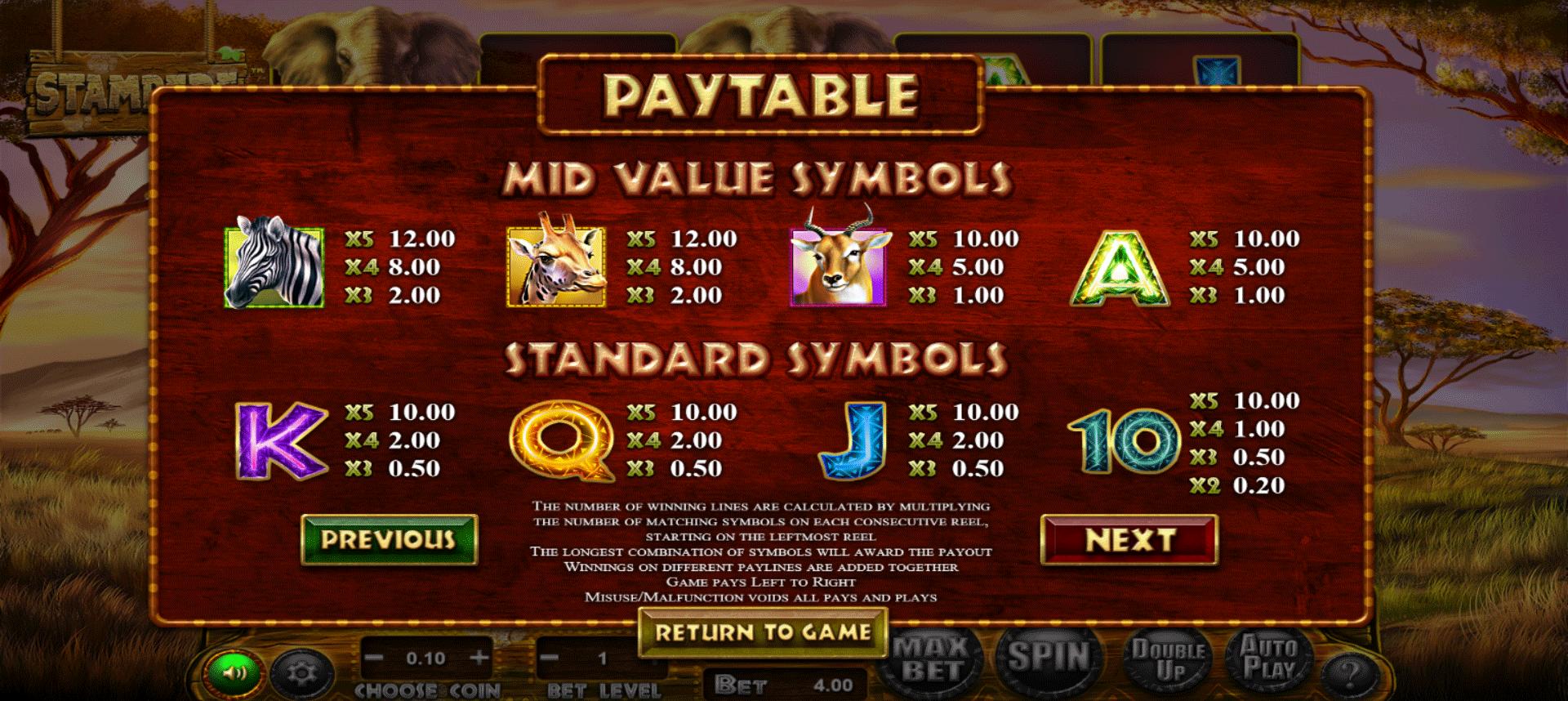 paytable della slot machine stampede