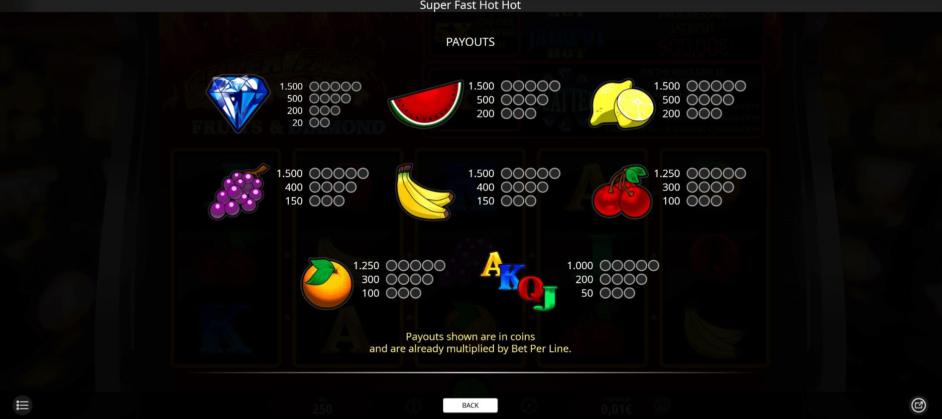 paytable della slot machine super fast hot hot online