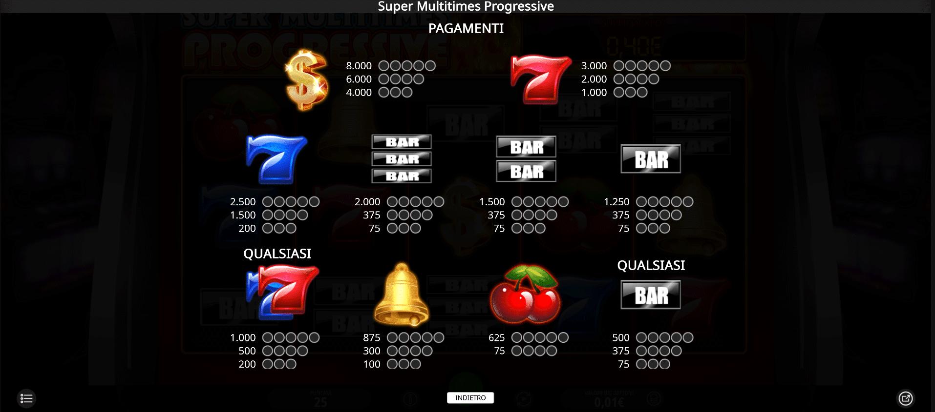 tabella dei pagamenti della slot online super multitimes progressive