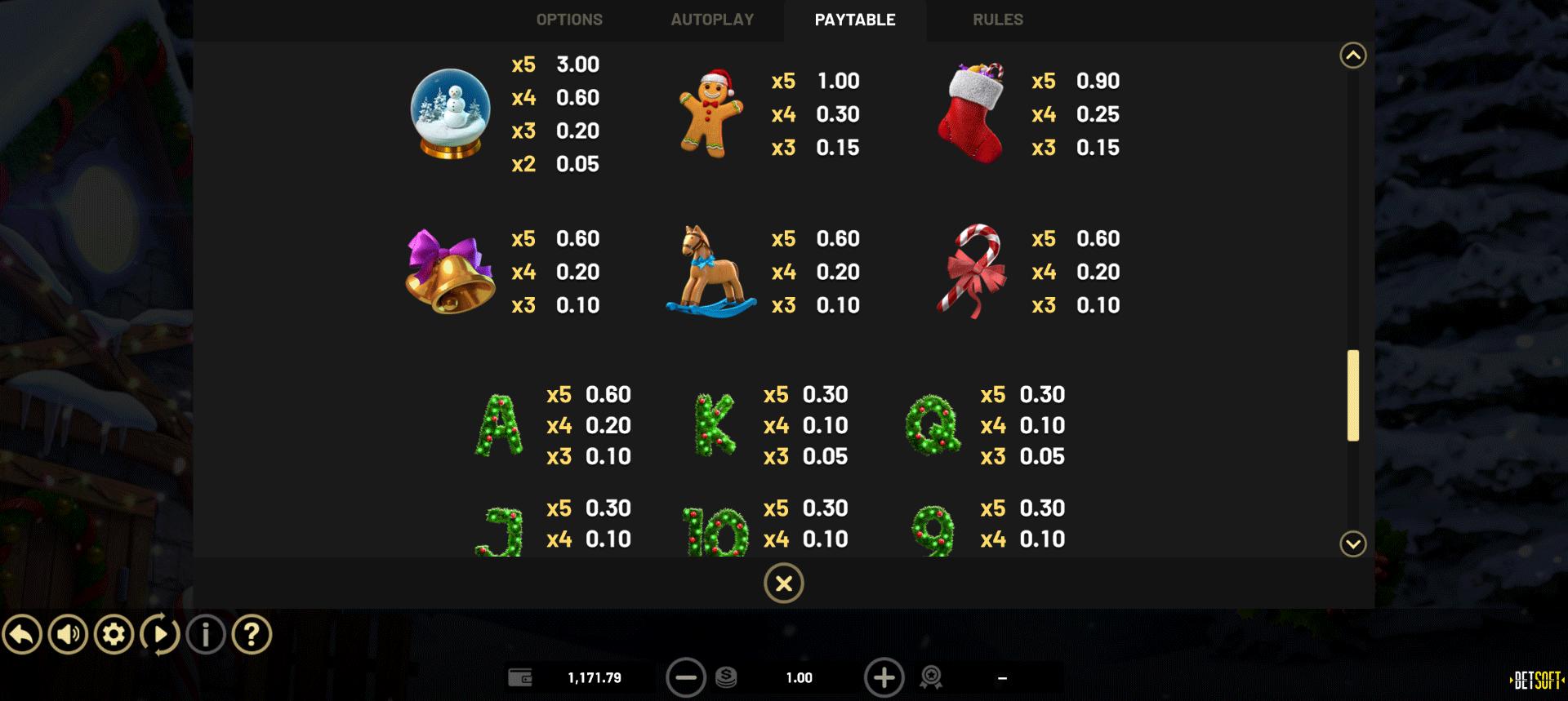tabella dei pagamenti della slot machine take santa's shop