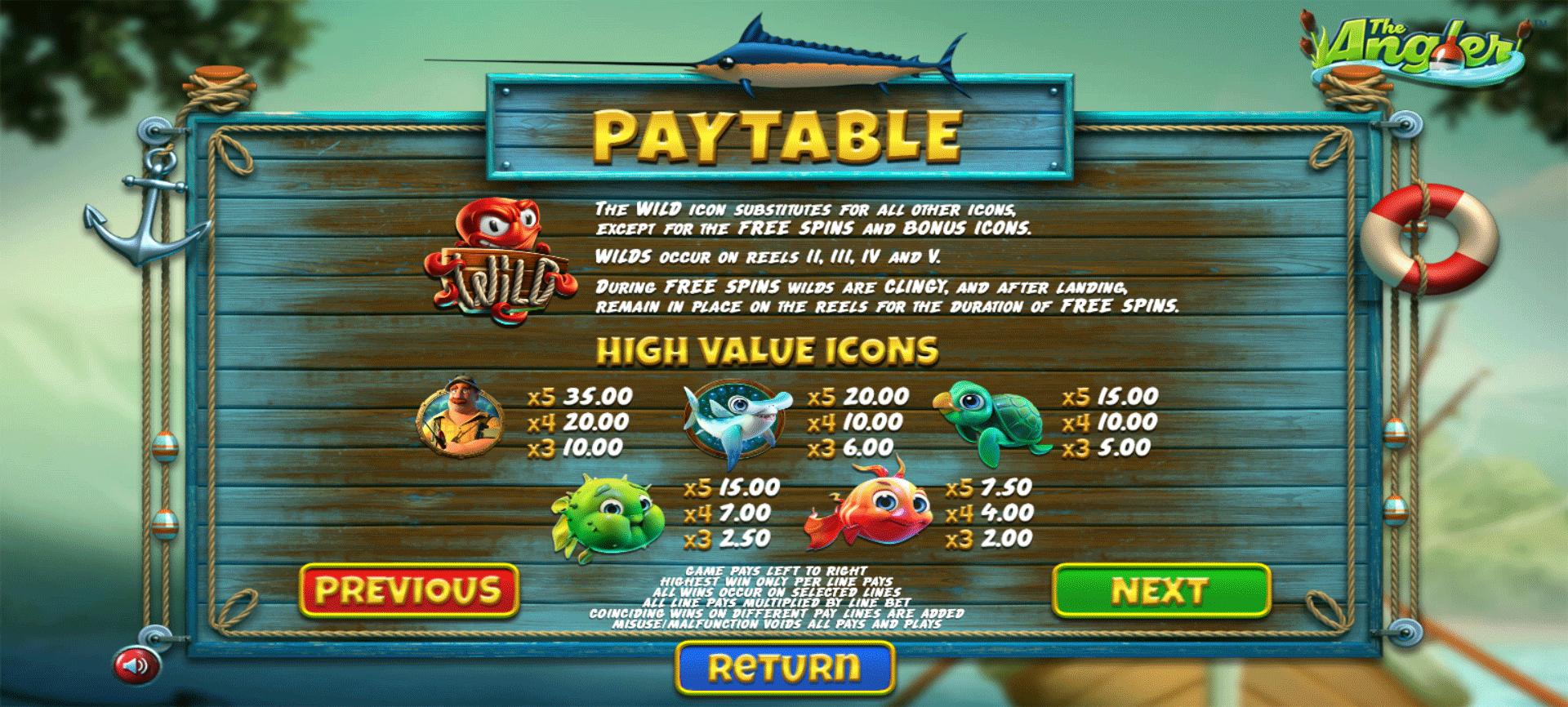 tabella delle vincite della slot machine the angler