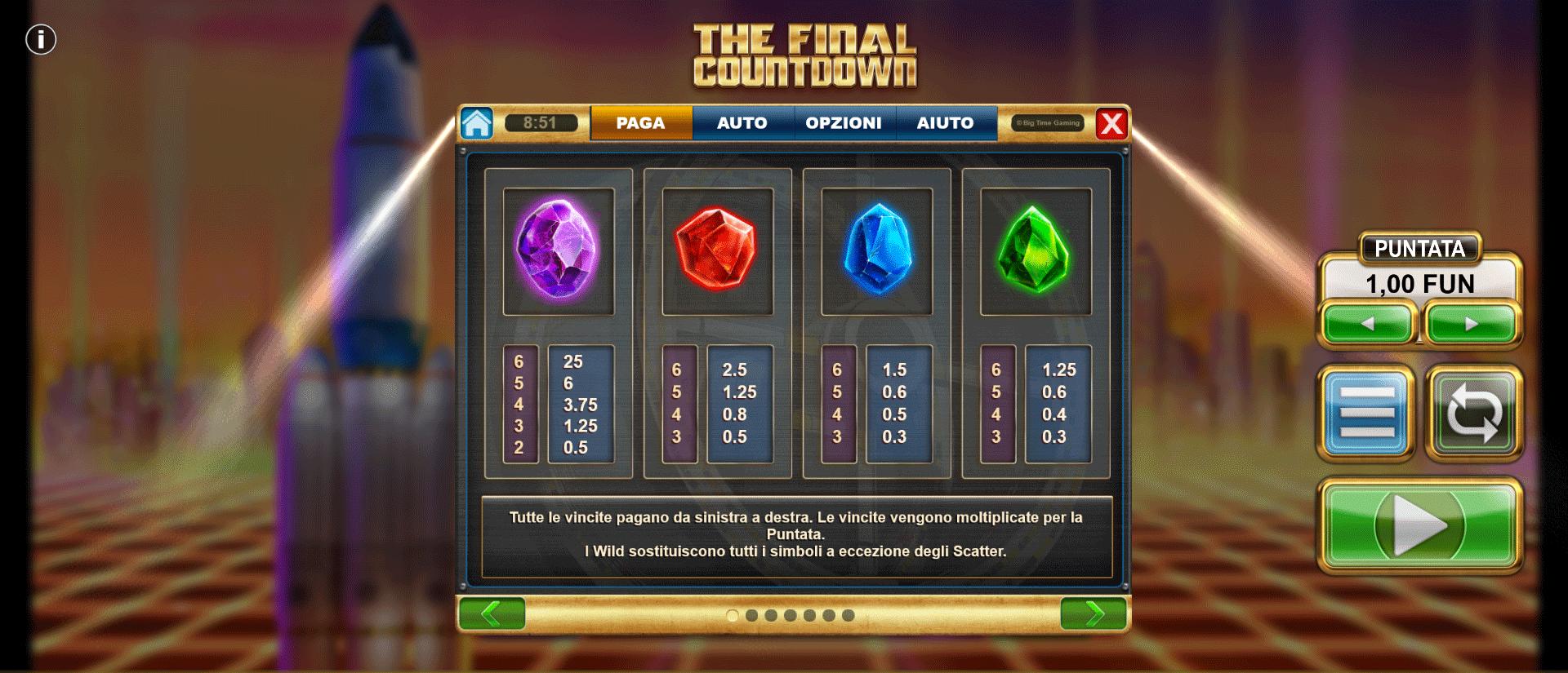 tabella dei pagamenti della slot online the final countdown