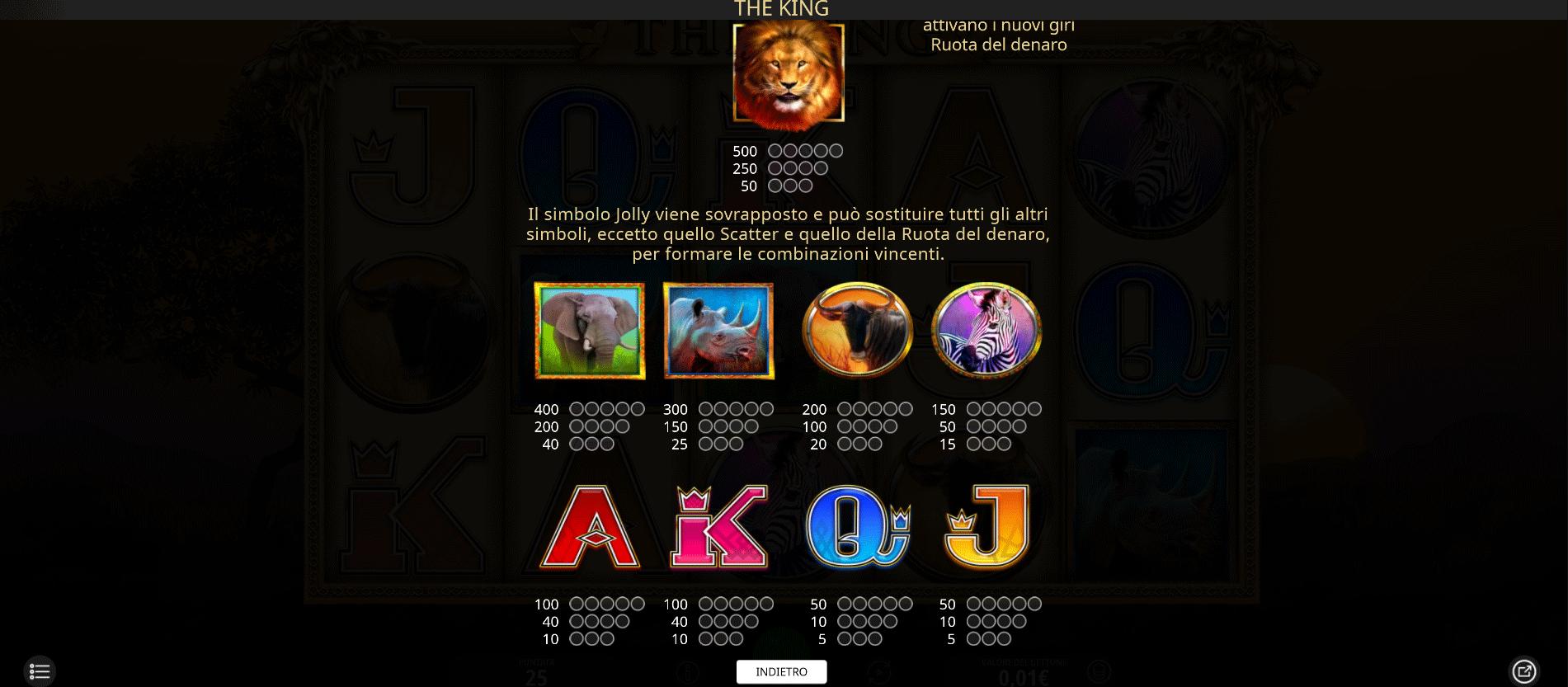tabella dei pagamenti della slot machine the king