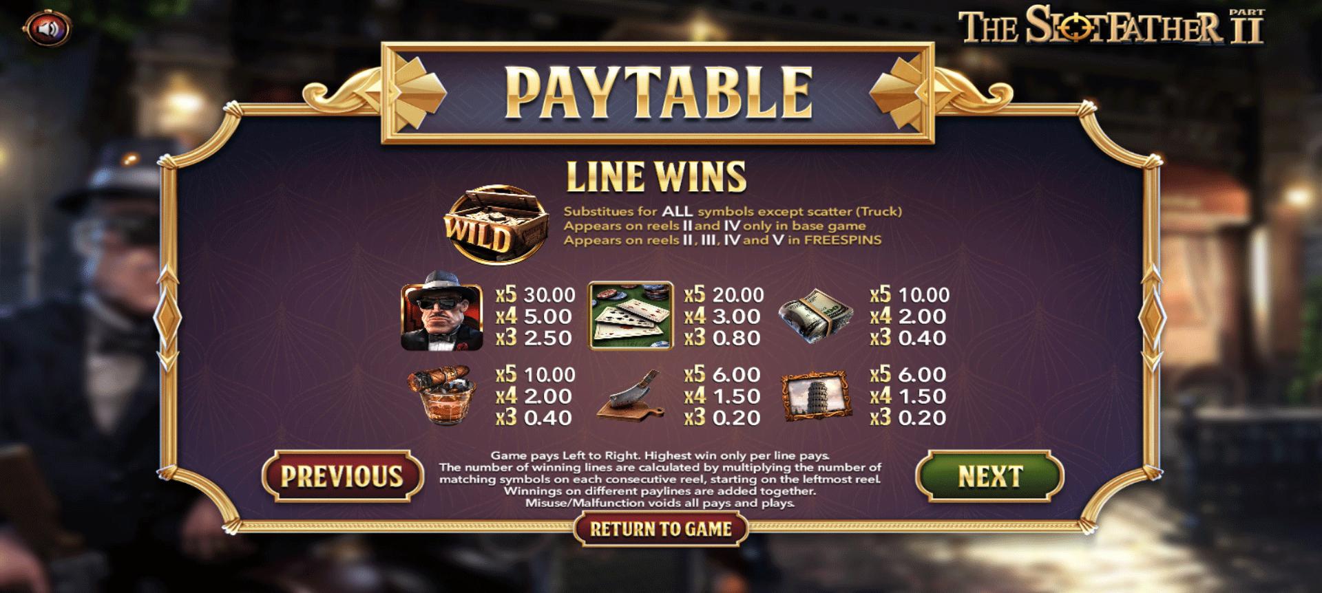 tabella dei pagamenti slot online the slotfather II