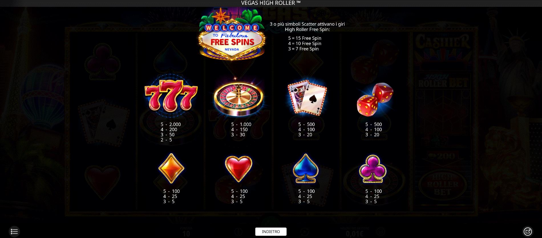 tabella dei pagamenti della slot online vegas high roller