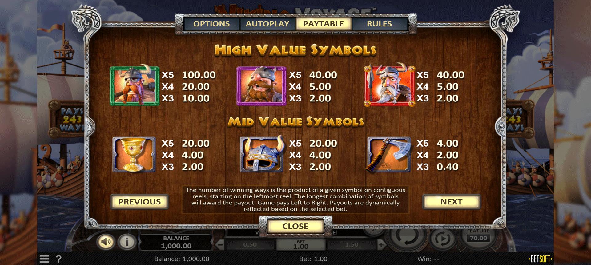 tabella dei pagamenti della slot viking voyage online