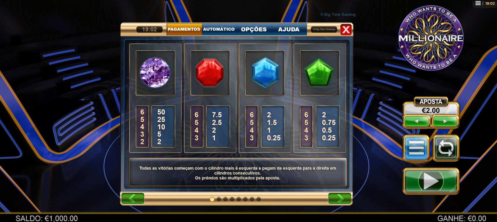 tabella dei pagamenti della slot online Who Wants to Be a Millionaire Megaways