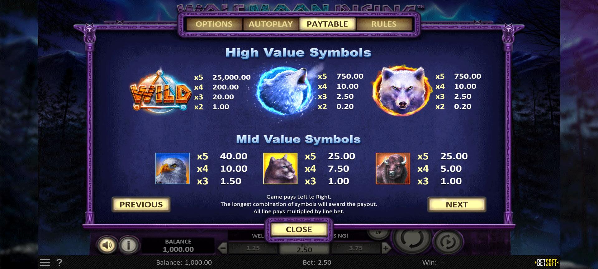 tabella dei pagamenti della slot machine wolf moon rising