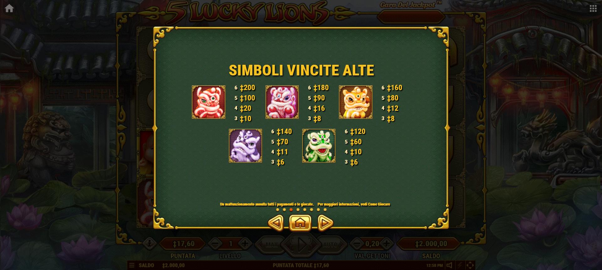 paytable dei simboli della slot online 5 lucky lions