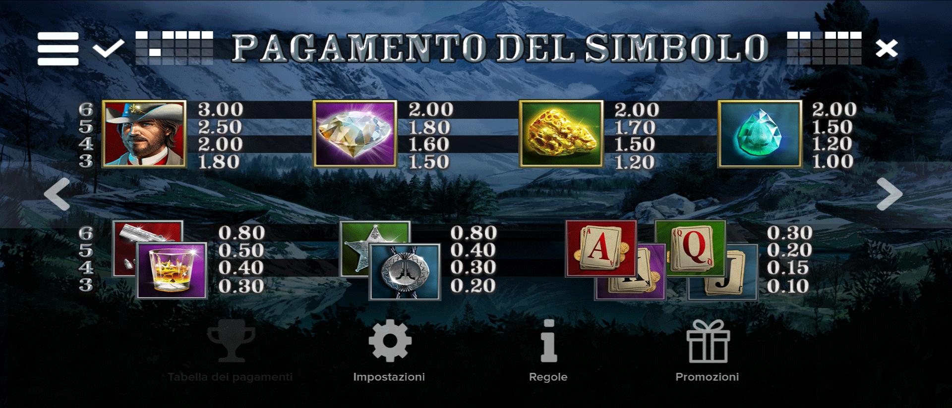 paytable della slot machine black river gold