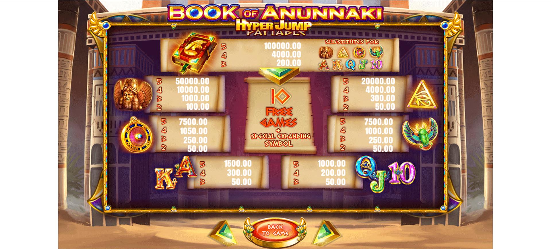 tabella dei pagamenti della slot machine book of anunnaki