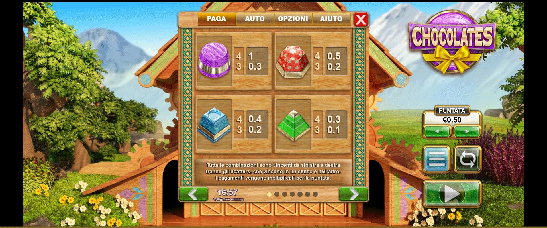 paytable della slot online chocolates