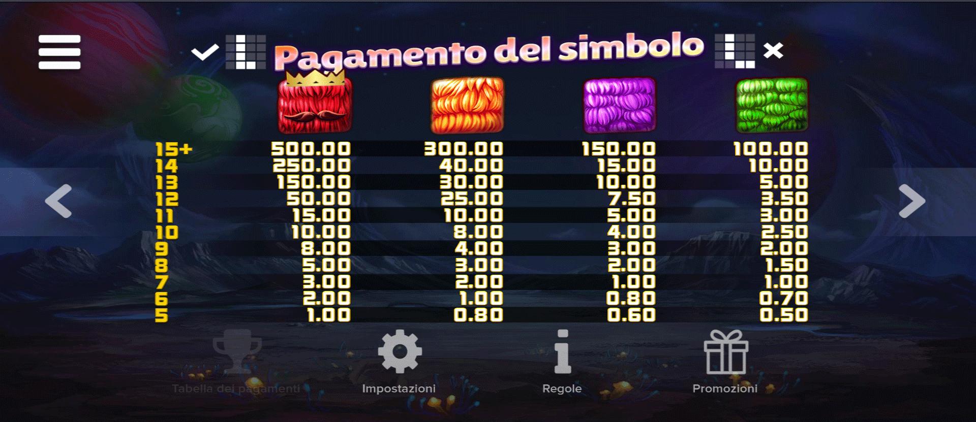 paytable: i simboli della slot machine cluster slide
