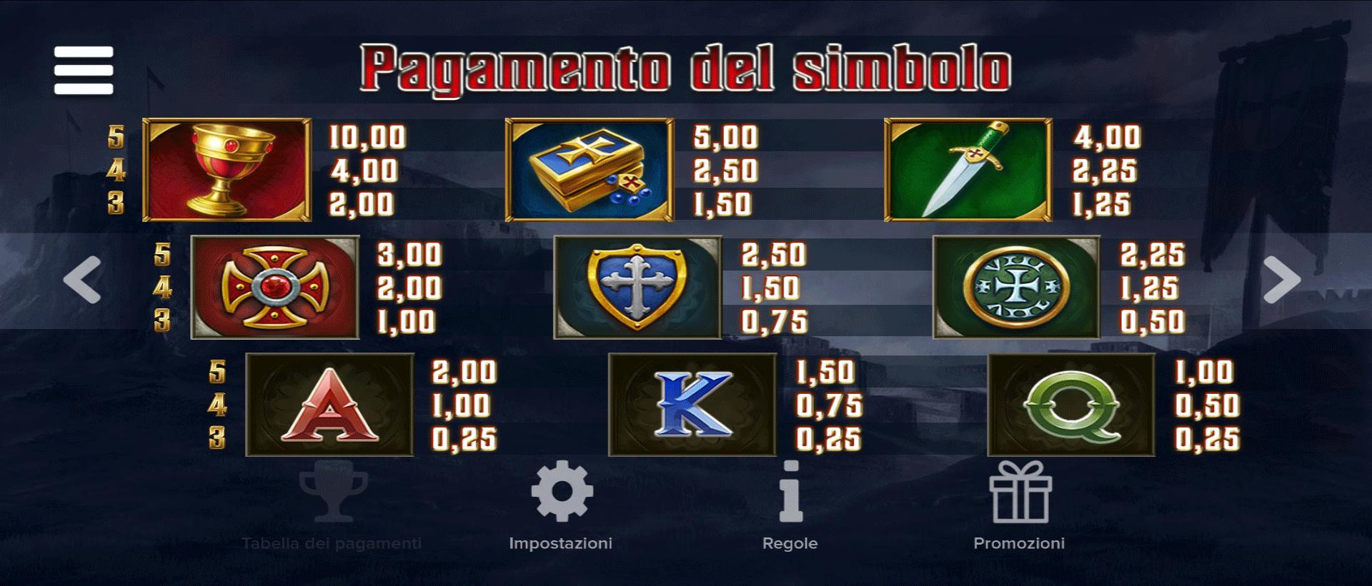 tabella dei simboli della slot online crusader