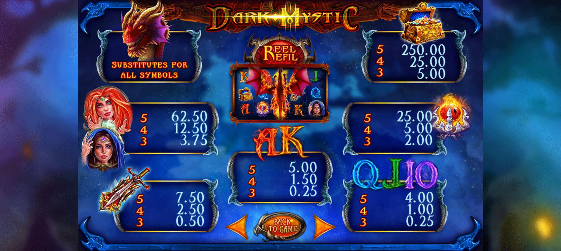 simboli del gioco slot machine dark mystic