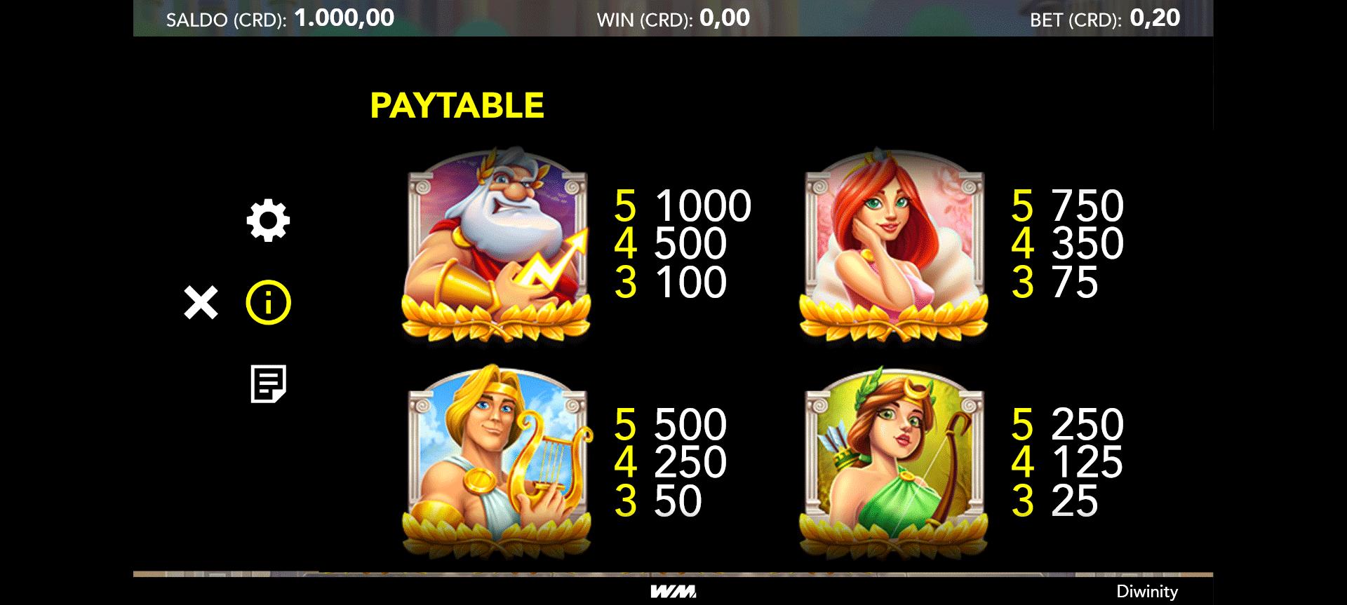 simboli del gioco slot online diwinity