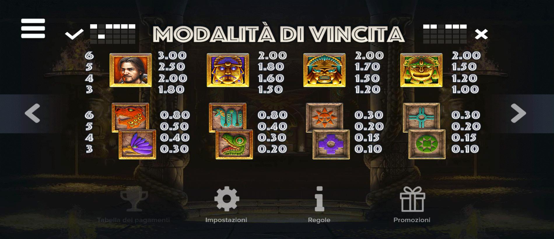 simboli della slot machine ecuador gold