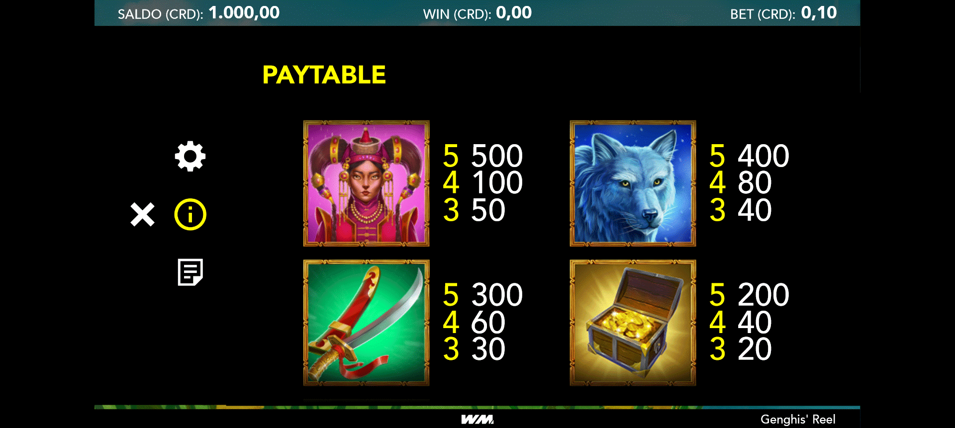 simboli del gioco slot machine genghi's reel