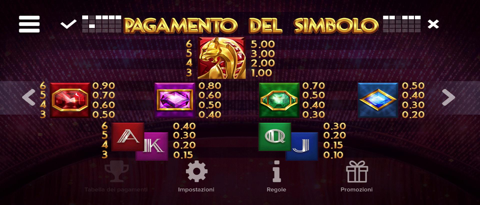 i simboli del gioco slot online the grand galore