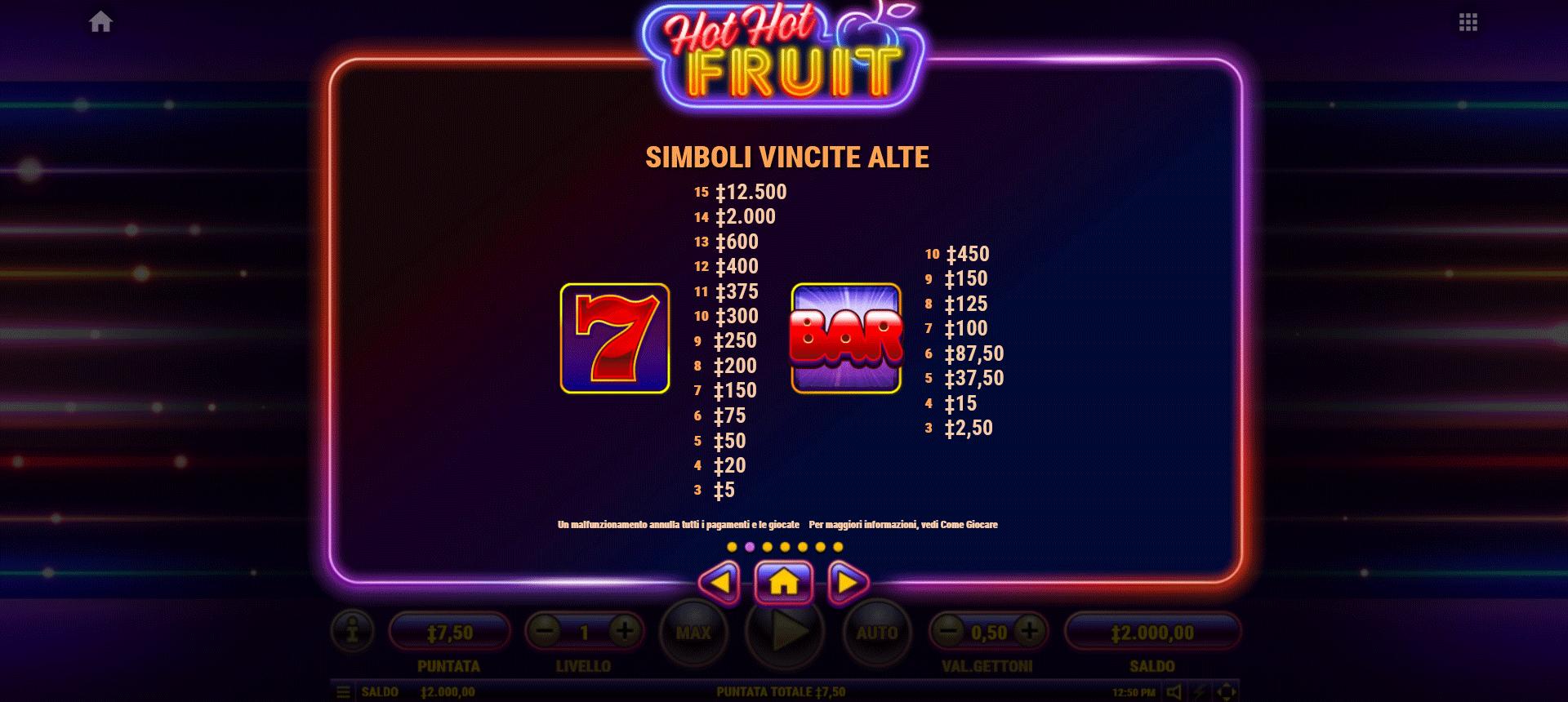 tabella dei pagamenti della slot machine hot hot fruit