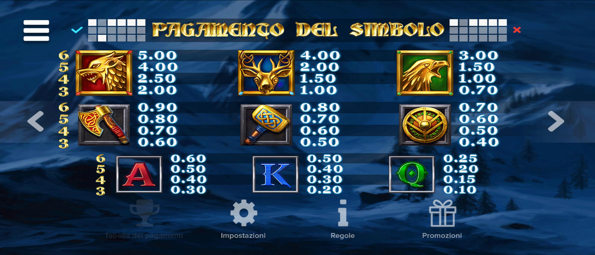 simboli della slot machine ice wolf