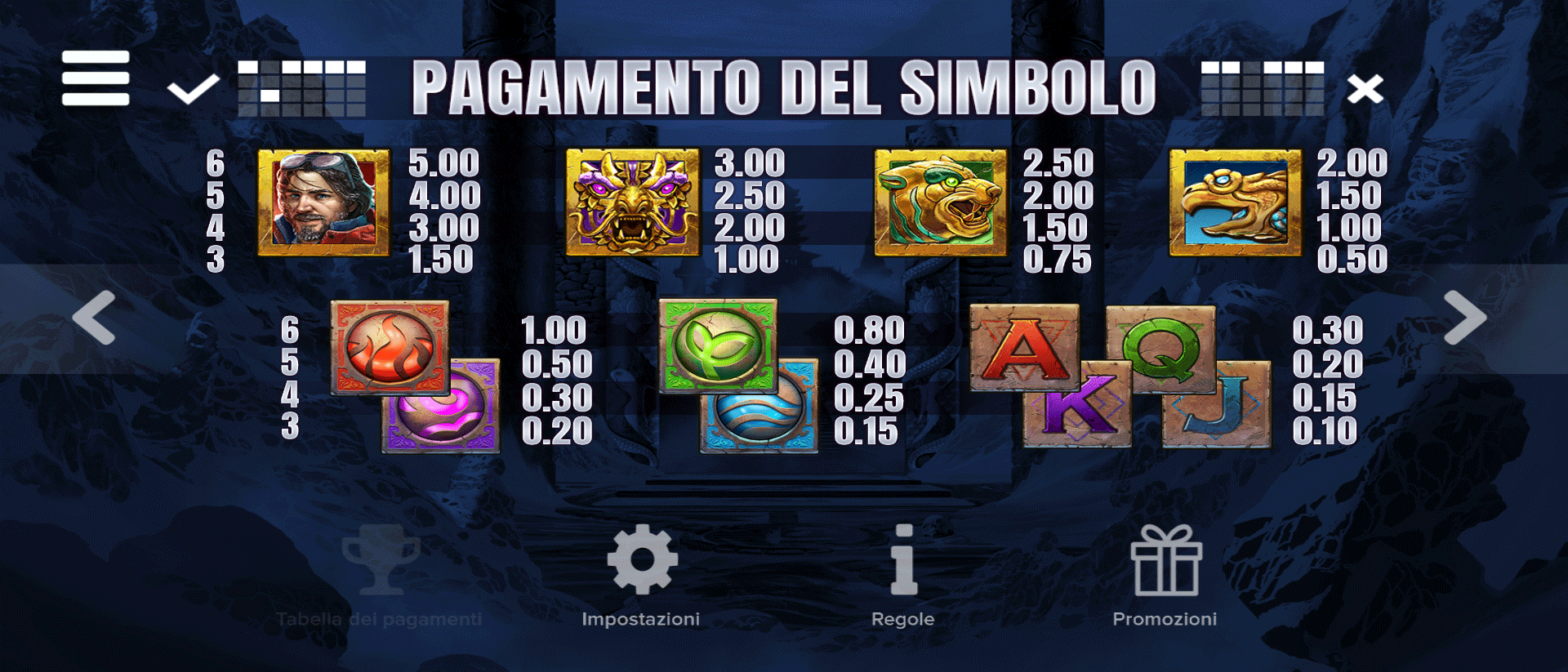 tabella dei simboli della slot machine katmandu gold