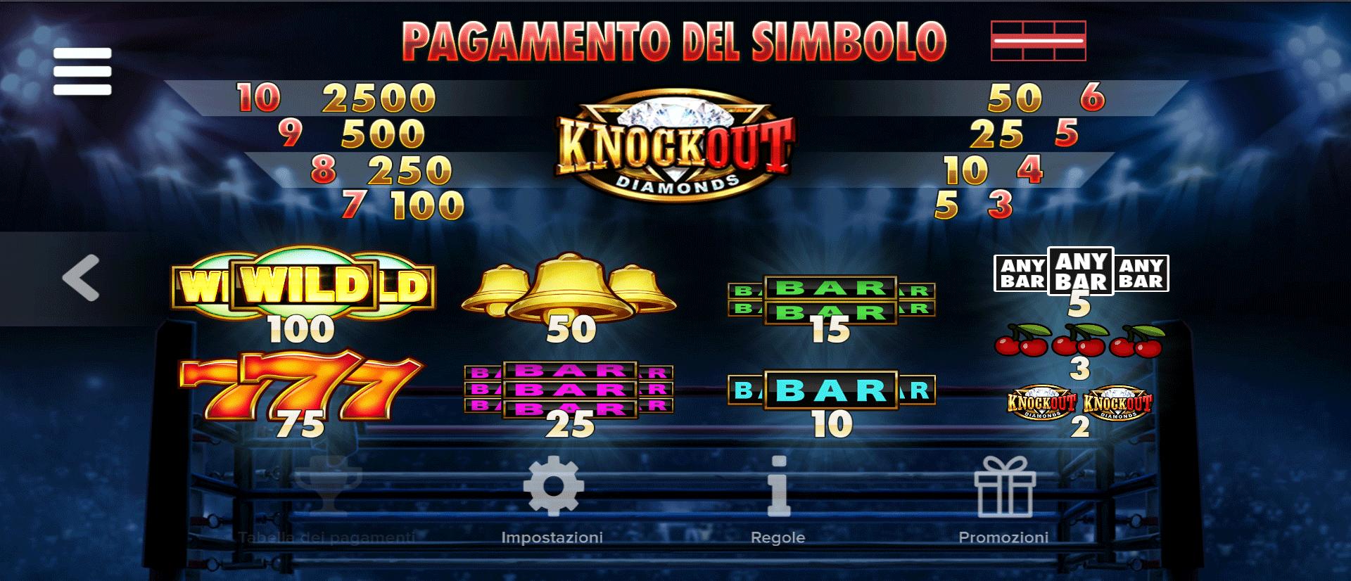 tabella dei pagamenti della slot online knockout diamonds