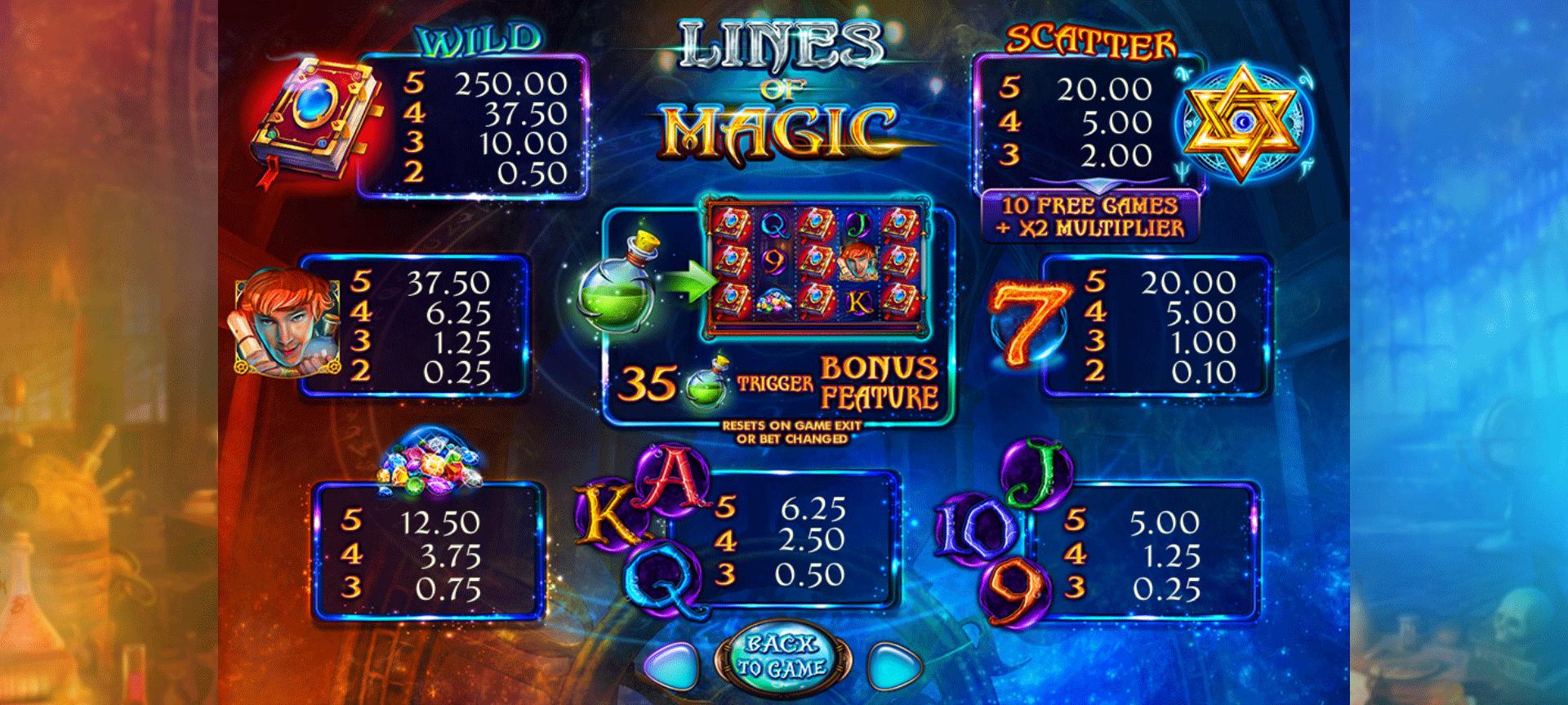 paytable dei simboli della slot online lines of magic