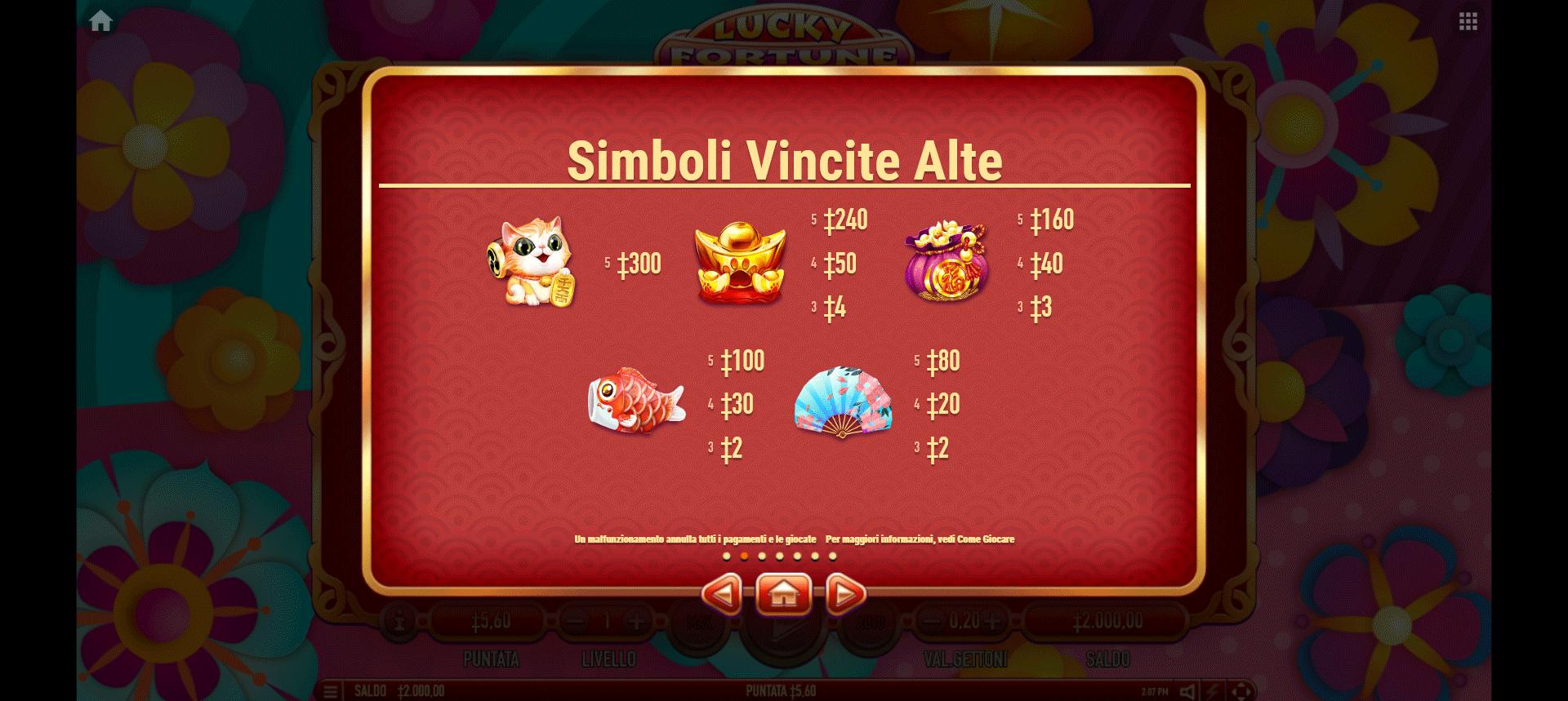 tabella dei simboli della slot machine lucky fortune cat