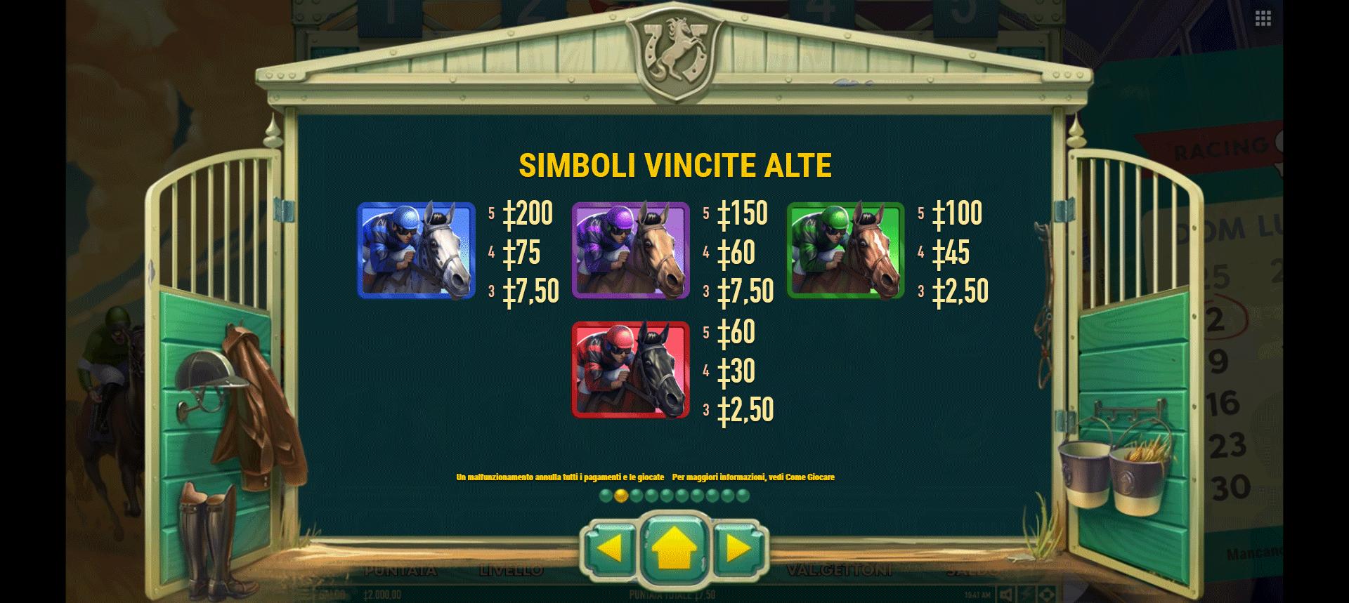 tabella dei simboli della slot machine marvelous furlongs