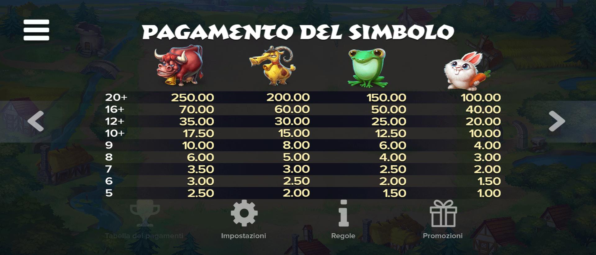 tabella dei pagamenti della slot online micro knights