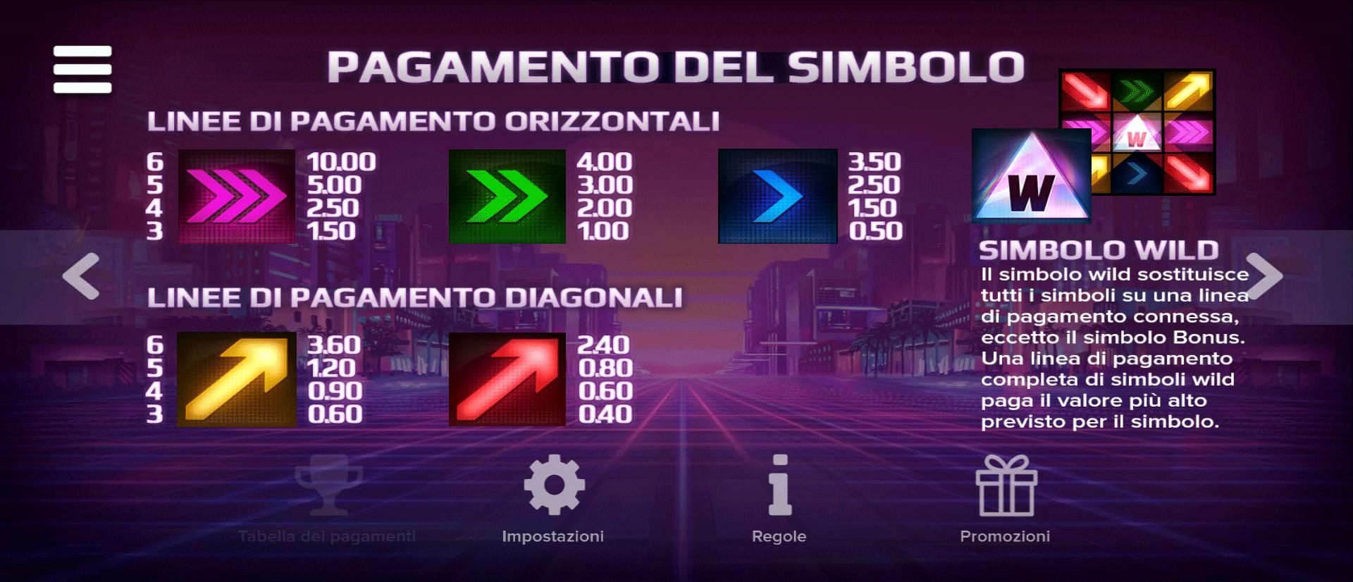 paytable della slot online night trax