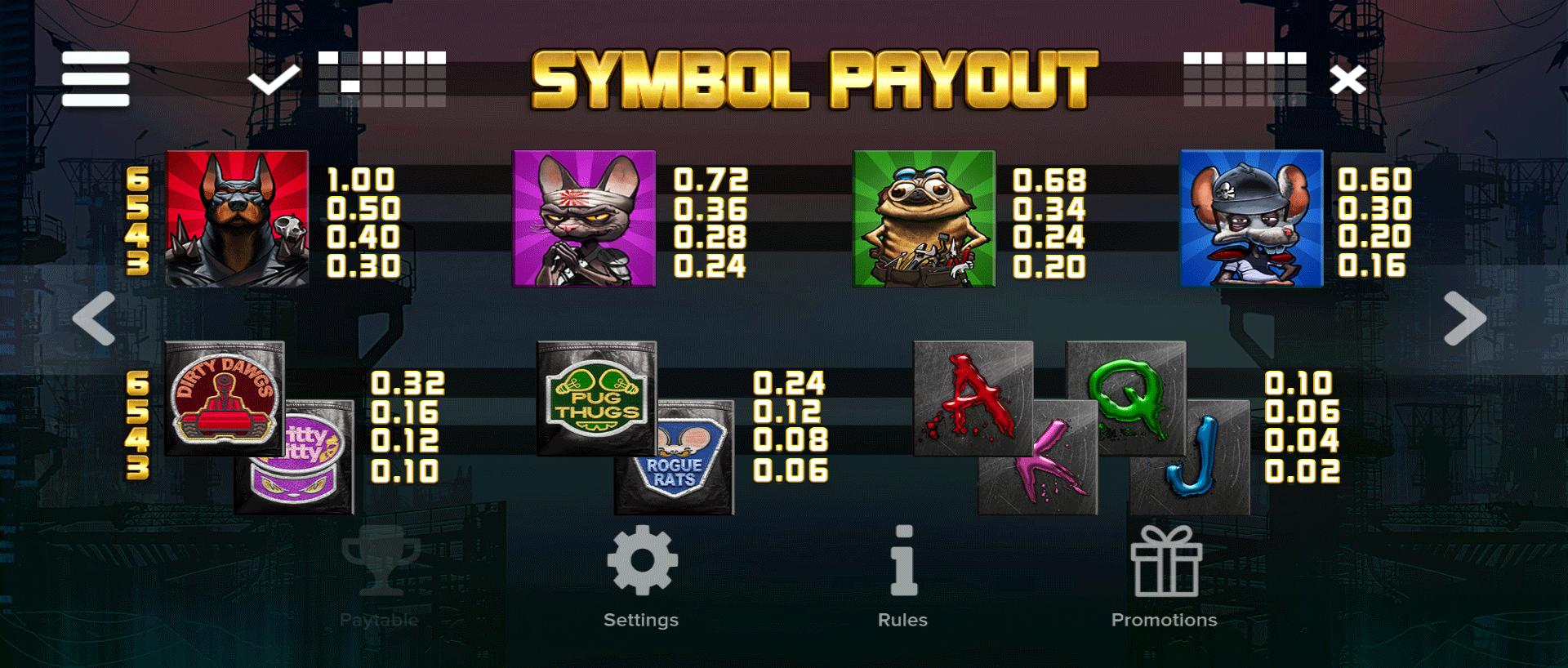 tabella dei pagamenti della slot machine nitropolis online