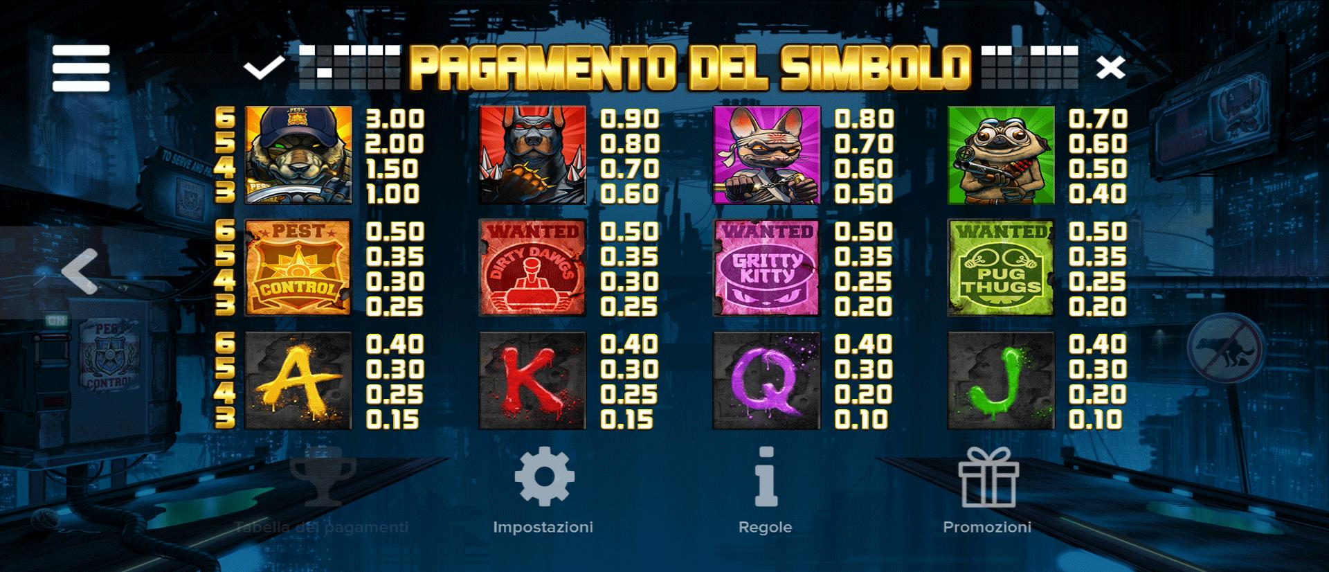 paytable della slot machine nitropolis 2