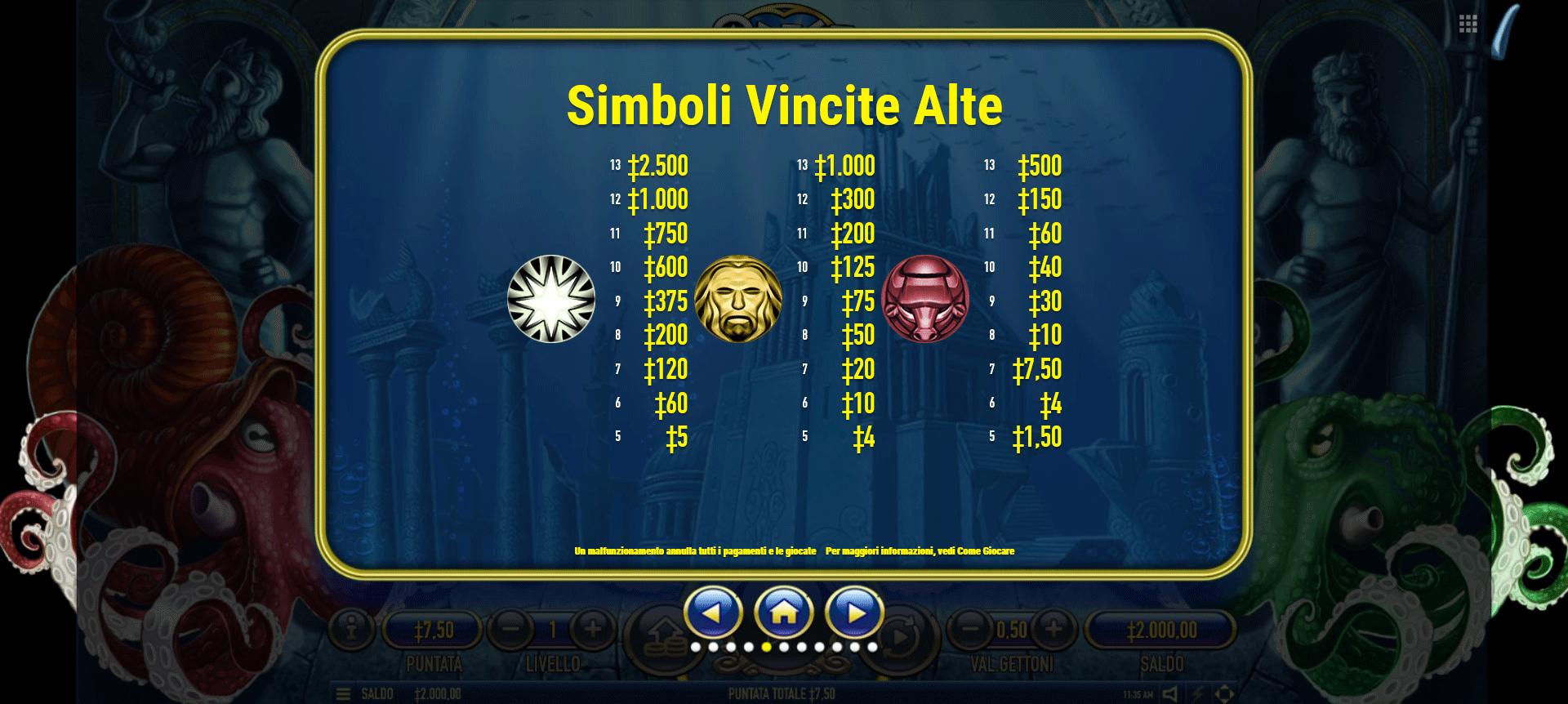 simboli della slot machine orbs of atlantis