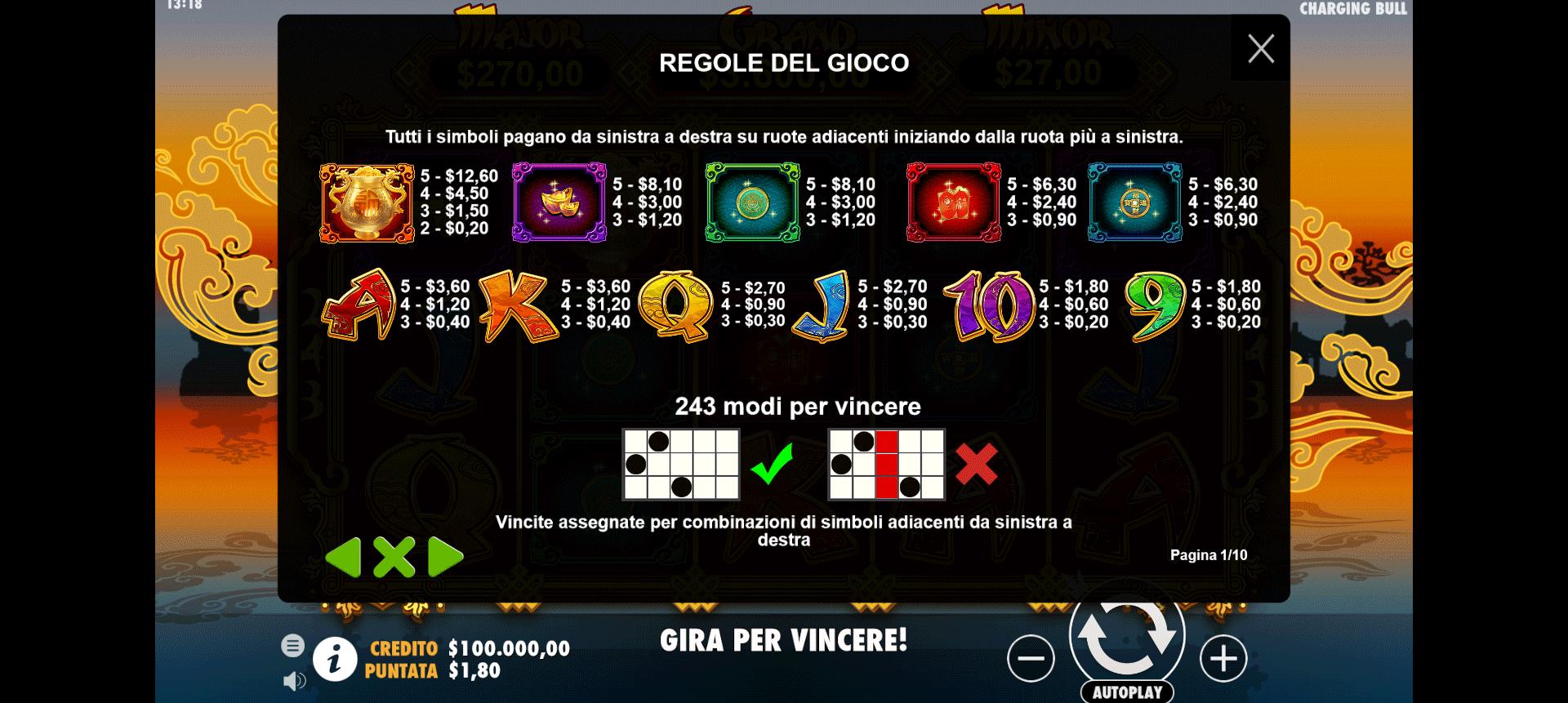 tabella dei pagamenti dei simboli della slot machine raging bull
