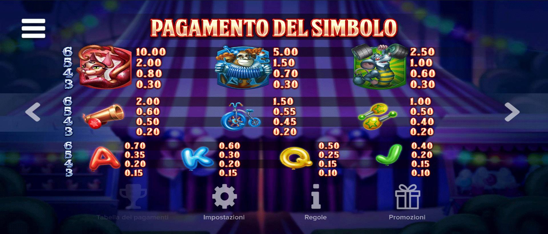 simboli della slot machine respin circus