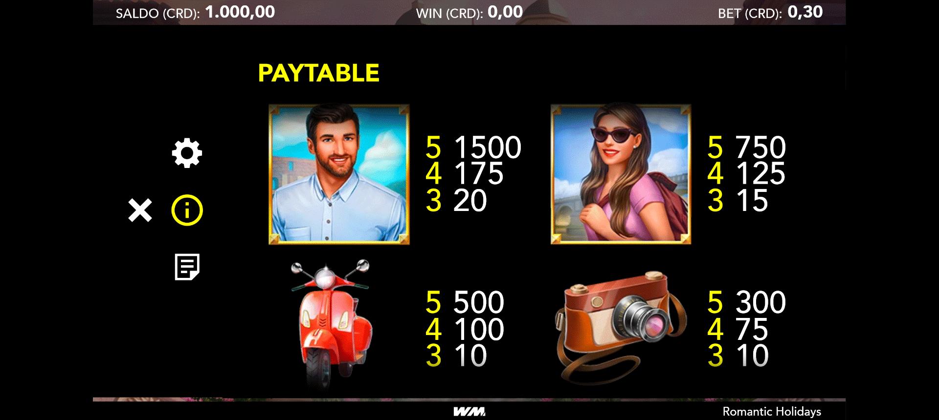 tabella dei simboli della slot machine romantic holidays