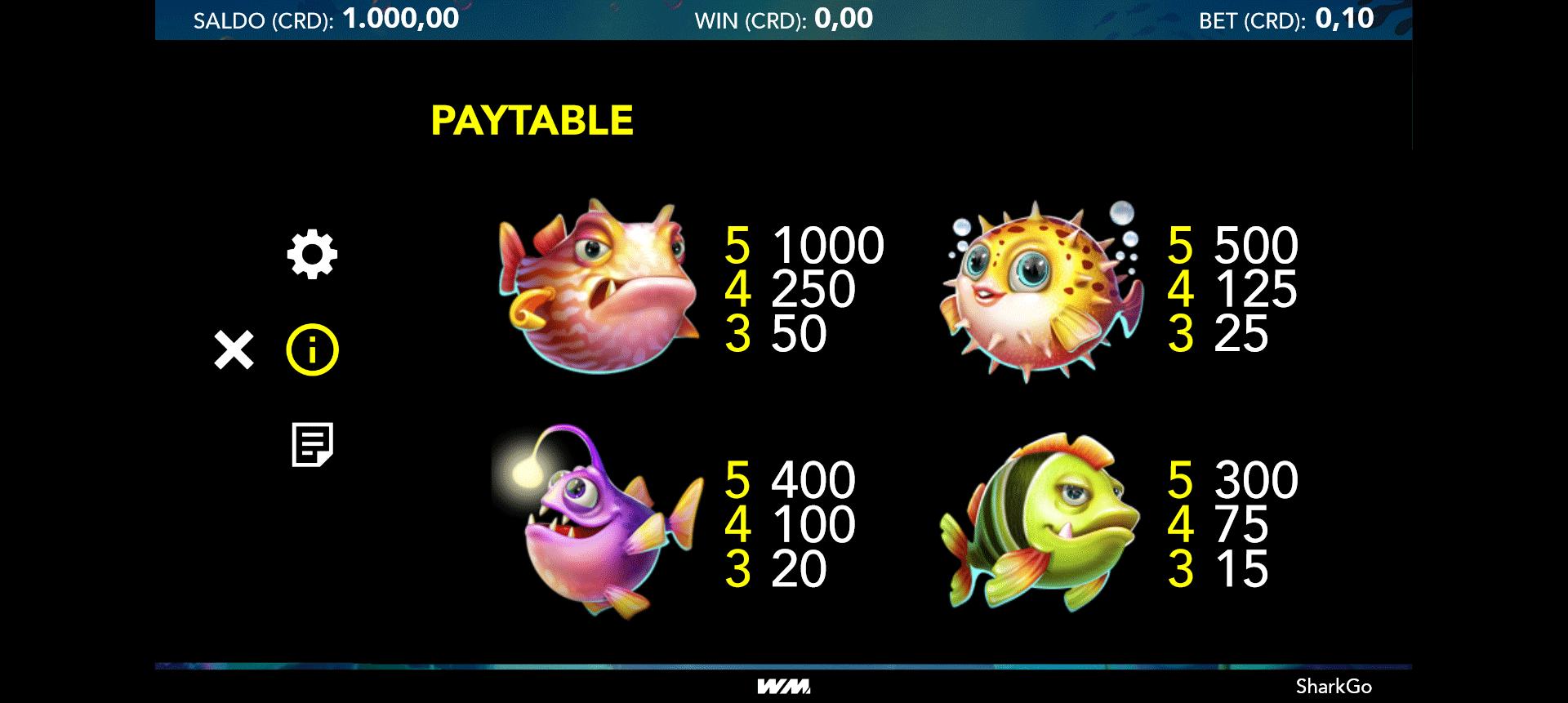 simboli di gioco della slot online sharkgo
