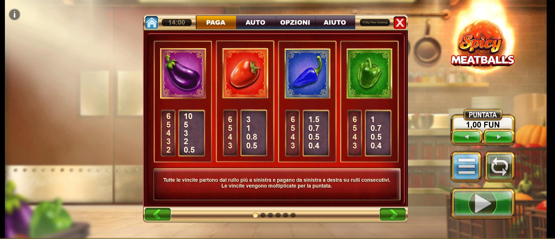 paytable della slot online spicy meatballs