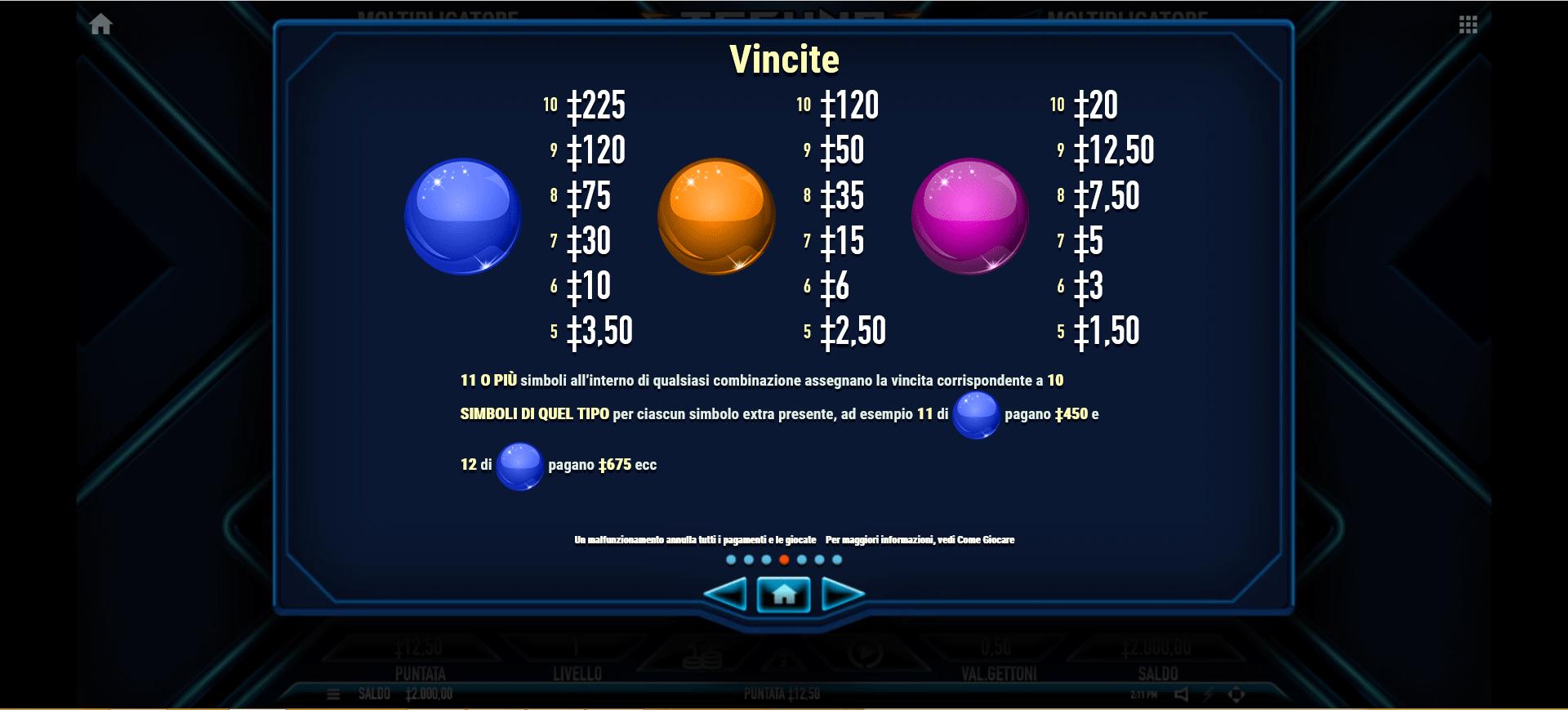 tabella dei pagamenti dei simboli della slot machine techno tumble