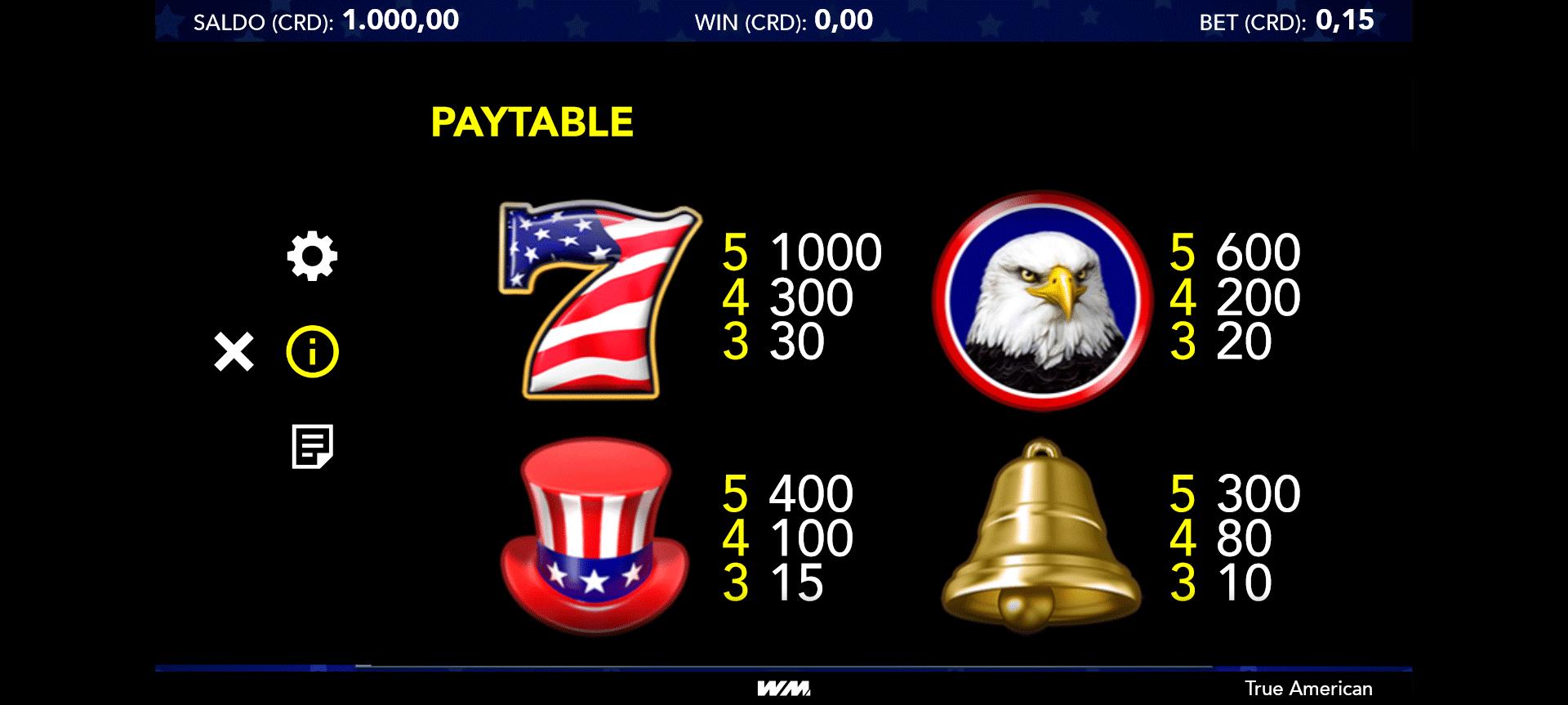 paytable slot online true american