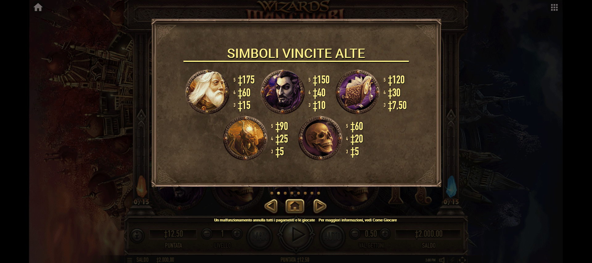 paytable della slot online wizards want war